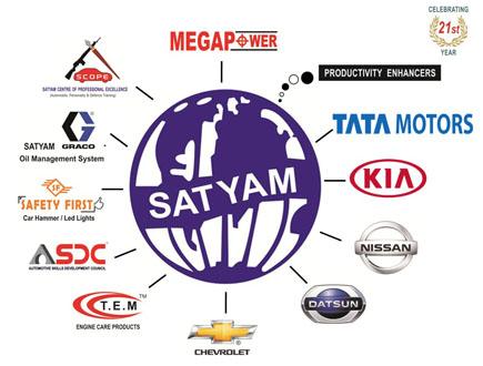 http://divyakaushal.navnaukri.com/company/sparsh-autotech-pvt-ltd